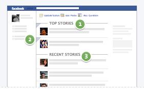 Il nuovo newsfeed di Facebook