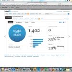 LinkedIn Analytics per Gruppi