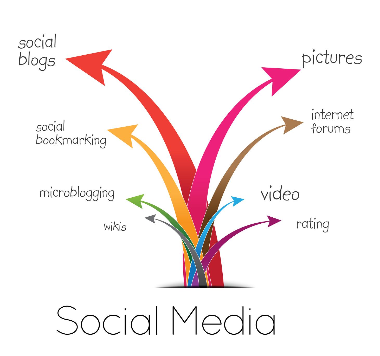 arrow social media