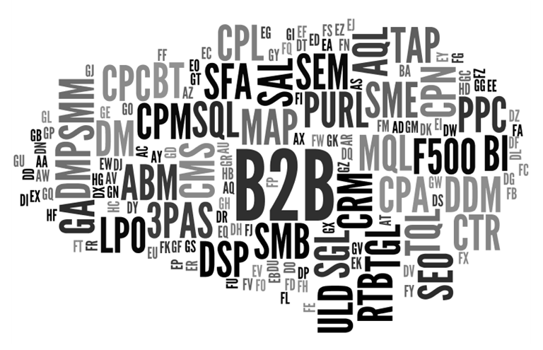 B2B_Marketing_Acronyms