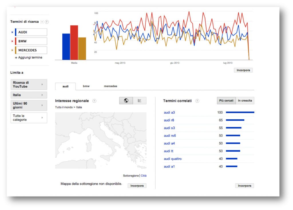 youtube-google-trends