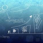 Le 5 fasi del progresso e dell'ottimizzazione, in azienda