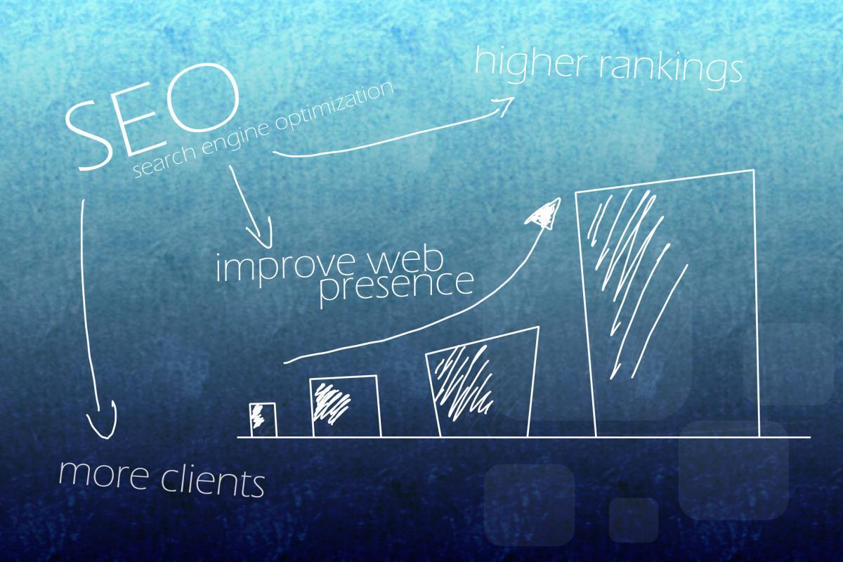Il percorso di ottimizzazione in azienda