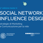 Il processo di social media marketing