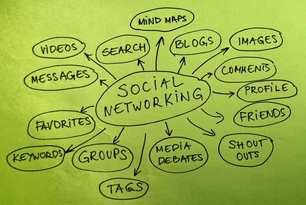 social_networking_tactics