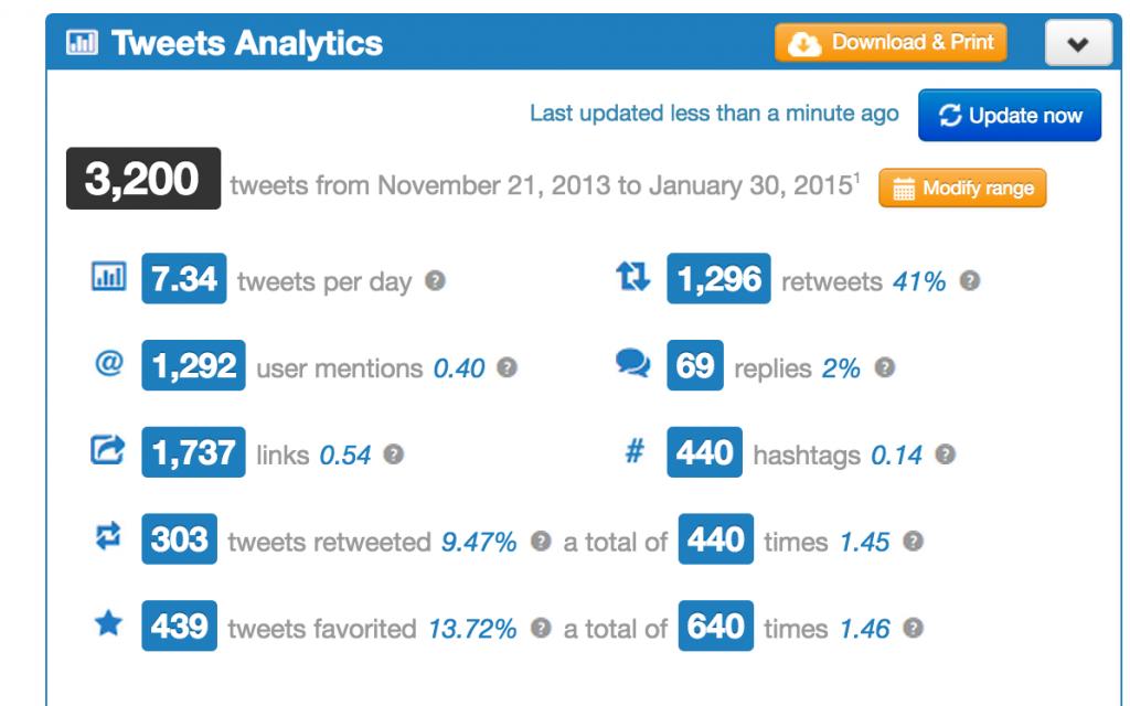 Twitonomy_Analytics