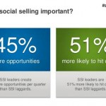 why-social-selling-is-important