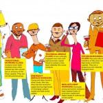L'ascesa della social customer segmentation