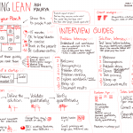 Lean innovation per una Start-up: il mio workshop