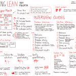 Lean innovation per una Start-up: il mio workshop