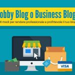 Hobby-blog-business-blog
